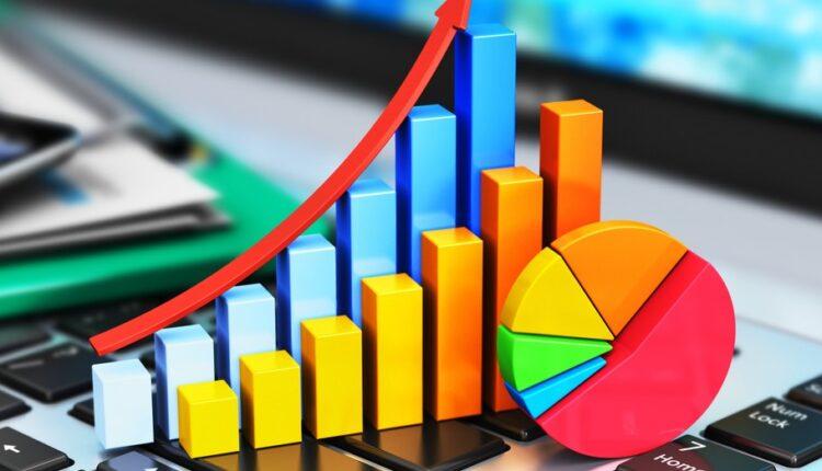 Business Finance Trends